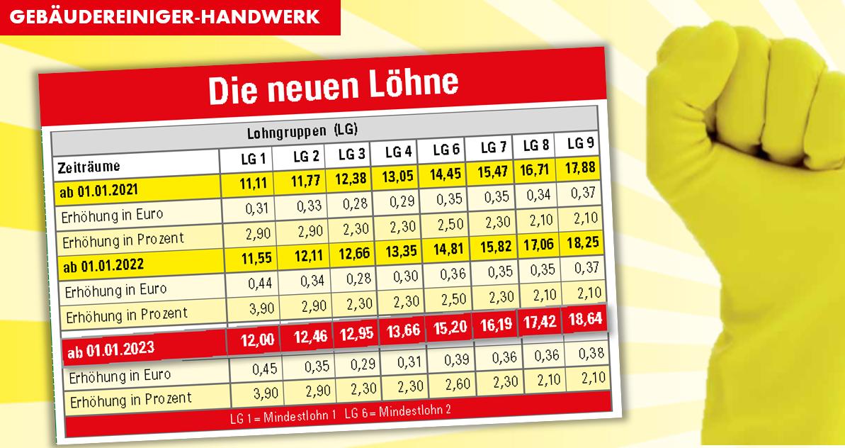 Reinigungskraft_lohntabelle_2021-2023-e1612894995887